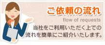 静岡県御殿場市にある【日比野電設株式会社】のご依頼の流れについて